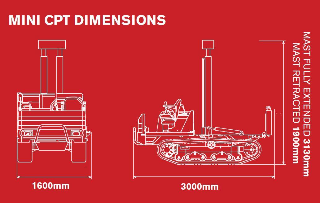 rig dimensions.JPG